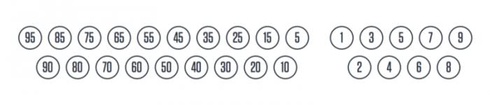 电话和计算器为何采用不同顺序数字键盘?的照片 - 5