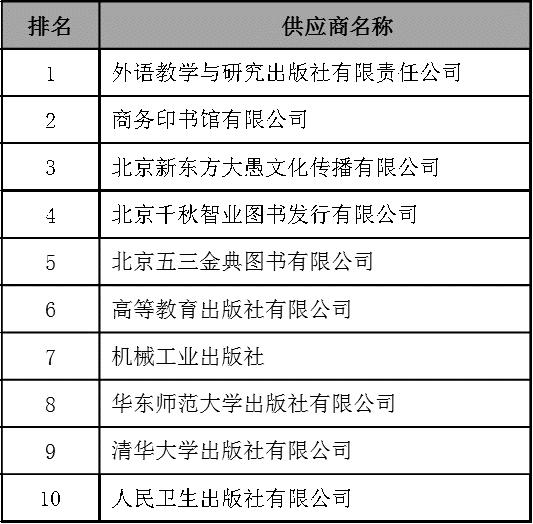 男性爱考证,女性忙育儿――京东图书教育类产品及图书年度报告出炉