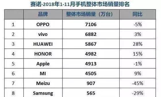 华米称霸和OV崛起以外,大明湖畔的HTC凉凉-天方燕谈
