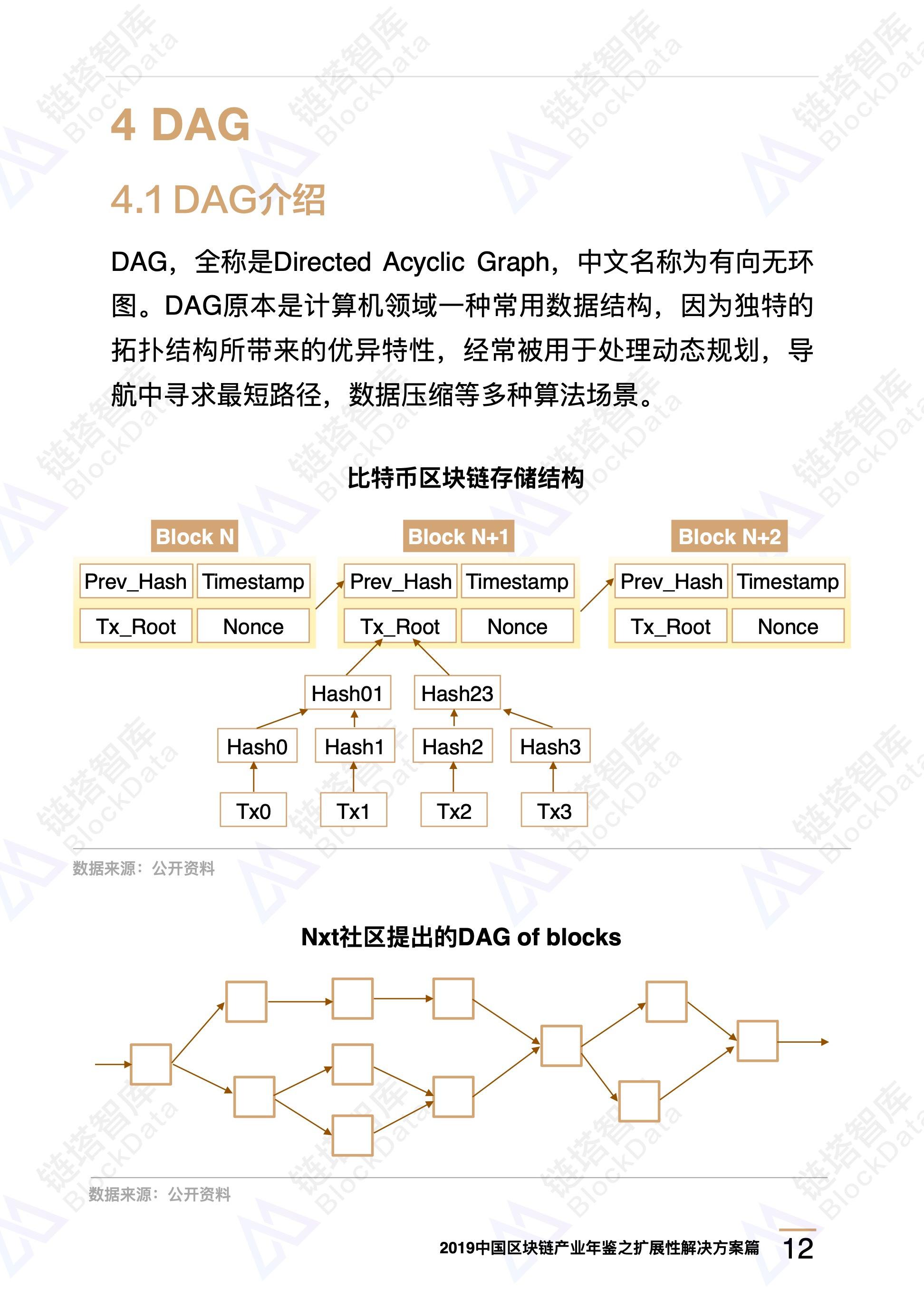 侧链、分片……区块链高性能路在何方