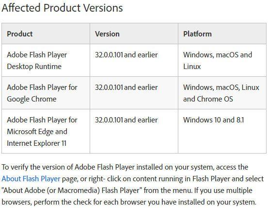 Adobe发布面向Win10的Flash Player KB4480979更新的照片 - 3