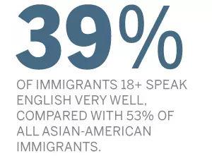 普通人怎么移民美国?移民美国的途径有哪些?