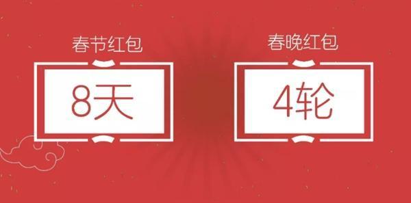 百度独家获2019年央视春晚红包合作:红包总额史无前例的照片 - 2
