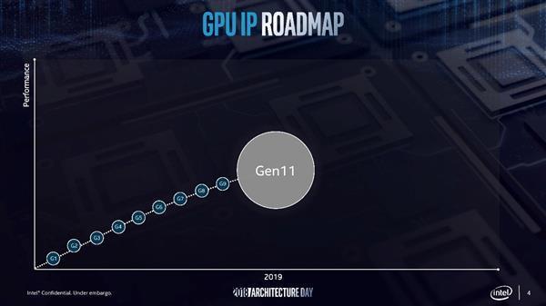 """诱人的""""冰湖"""":Intel打响10nm工艺第一枪的照片 - 4"""