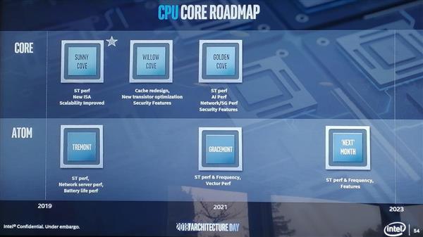 """诱人的""""冰湖"""":Intel打响10nm工艺第一枪的照片 - 3"""