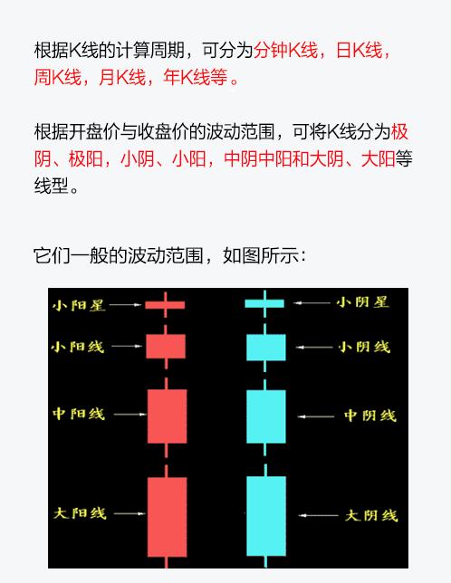 k线图鑫东财配资(图解k线图)