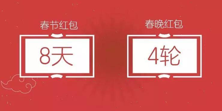 春节红包大战!支付宝发5亿,百度发10亿!的照片 - 11
