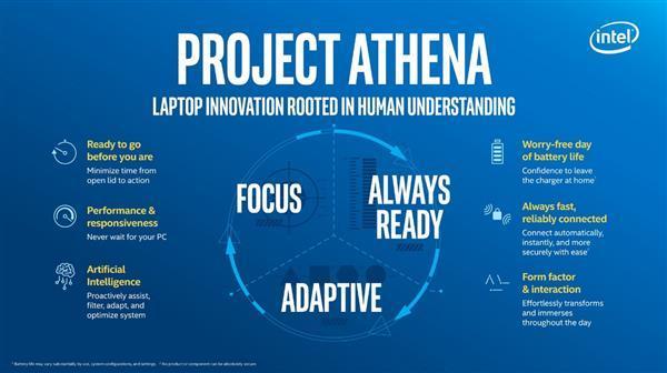 迅驰之后 Intel再造笔记本:全行业一起上的照片 - 2