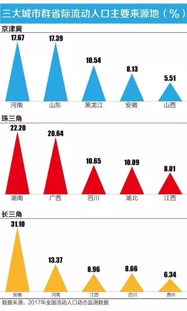 流动人口论文_流动人口社会论文,中国流动人口的实质相关政策有关论文范文参