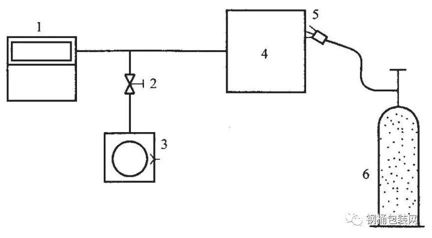 检漏仪原理:泄漏检测的方法与应用——氦质谱检漏的各种方法
