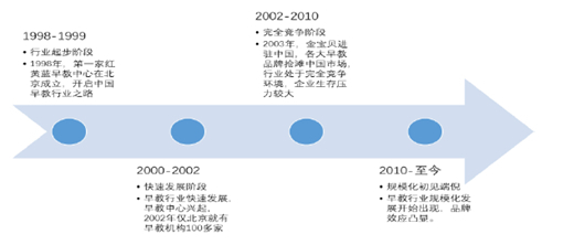 西藏2019年人口数_2019年国考西藏报名人数统计 6204人报名