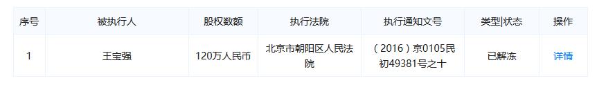 """马蓉情人节退出前夫公司 这算是给王宝强的""""礼物""""吗?"""