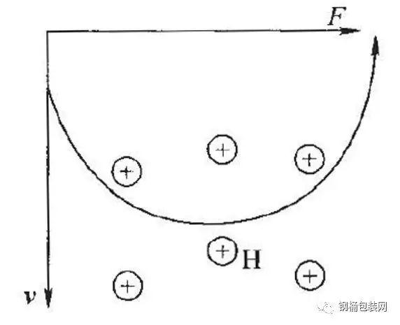 检漏仪厂家:泄漏检测的方法与应用——氦质谱检漏仪解析