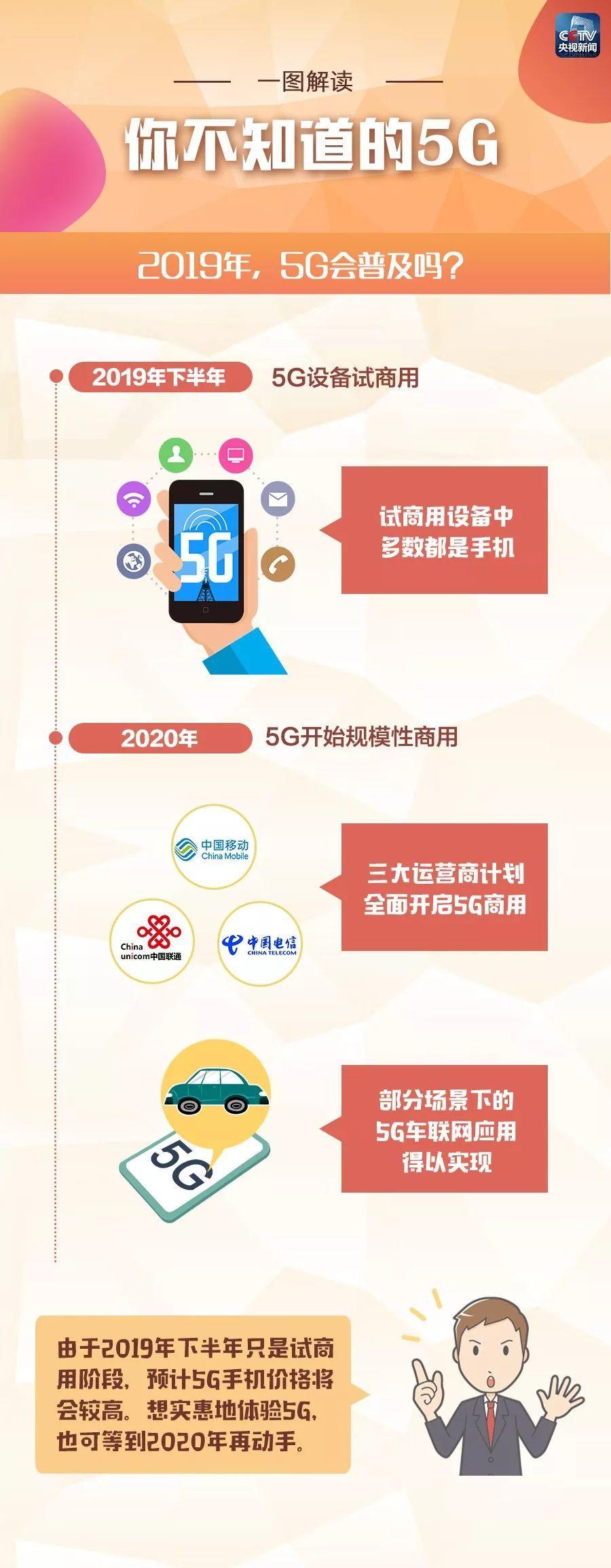 关于5G的原理 这张图全说清楚了的照片 - 2