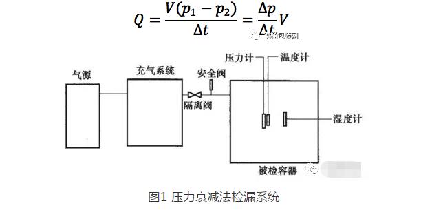 真空检漏仪厂家:泄漏检测的方法与应用——压力衰减检漏法解析