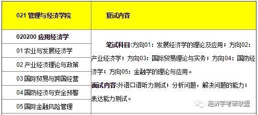 2019年經濟學復試線_2019北交大產業經濟學考研參考書復試線 京研