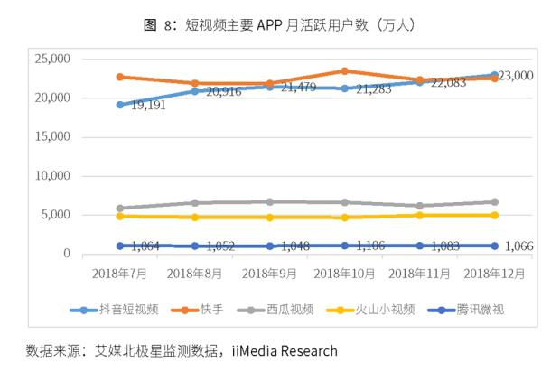 艾媒咨询发布2019年腾讯控股(0700.HK)业务解读及发展趋势研报
