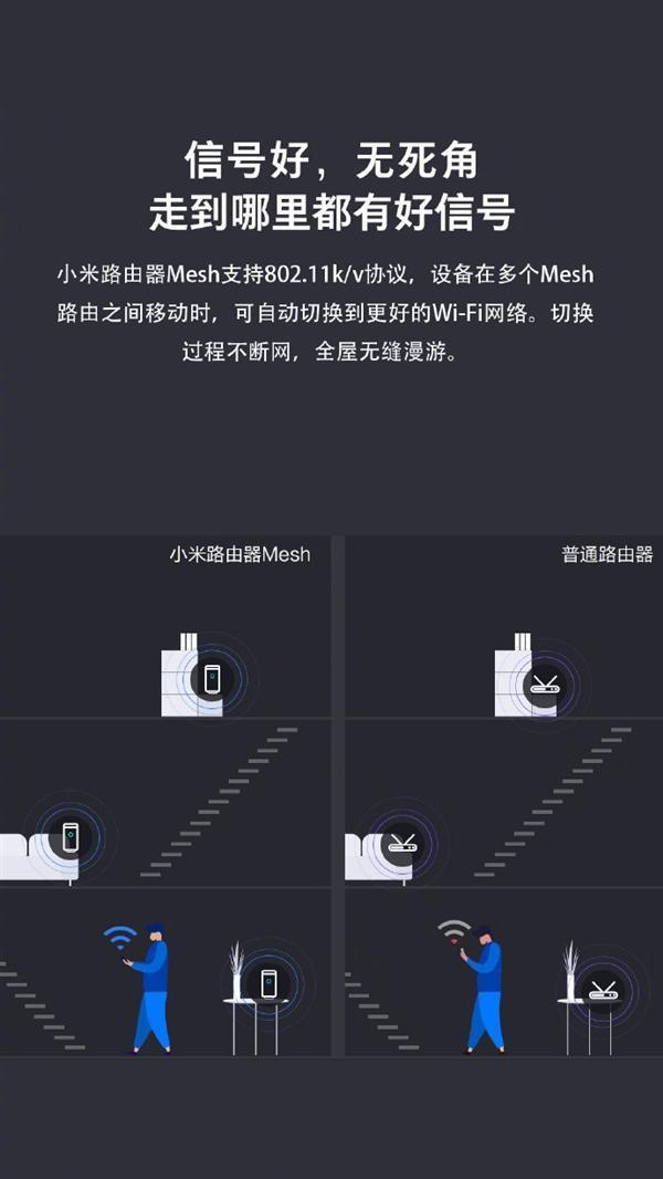 小米新旗舰路由Mesh部件渲染图公布的照片 - 6