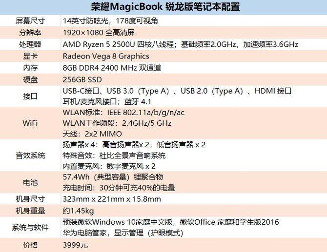 值得聚推荐推荐!华为荣耀MagicBook锐龙版