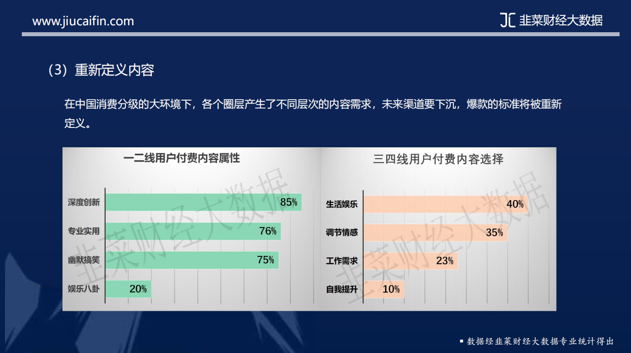 韭菜财经大数据:《2019年内容创业市场报告》插图18