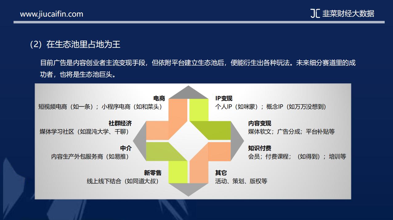 韭菜财经大数据:《2019年内容创业市场报告》插图16