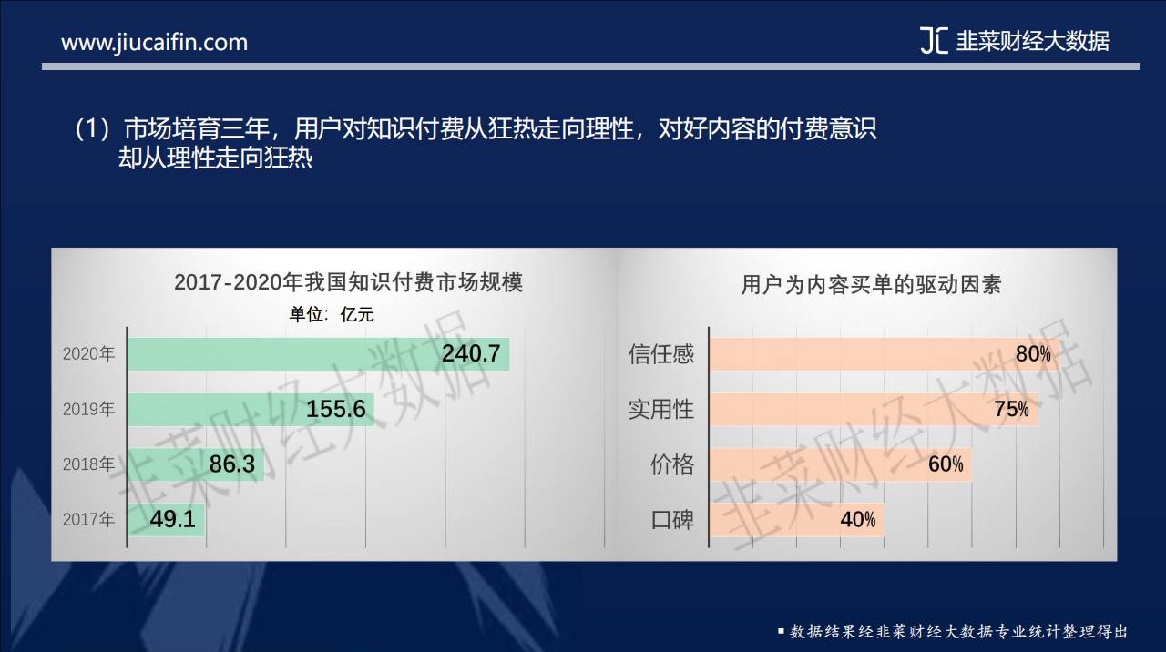 韭菜财经大数据:《2019年内容创业市场报告》插图4