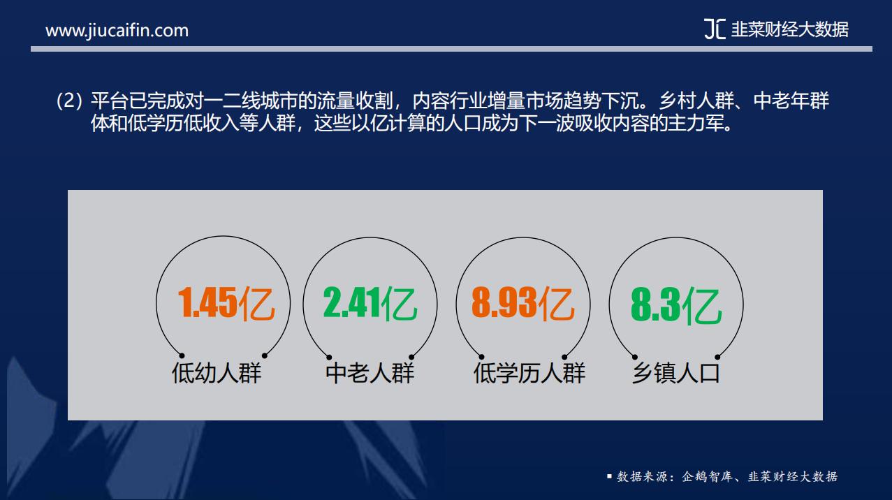 韭菜财经大数据:《2019年内容创业市场报告》插图6