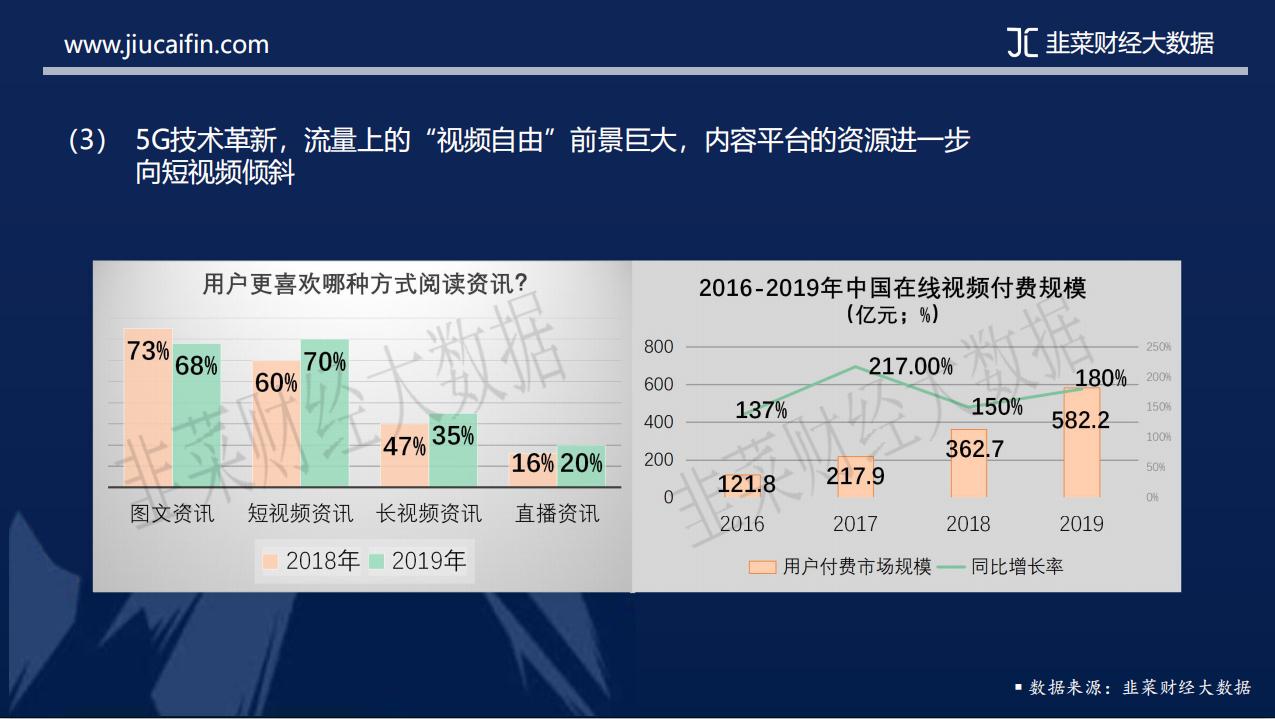 韭菜财经大数据:《2019年内容创业市场报告》插图8