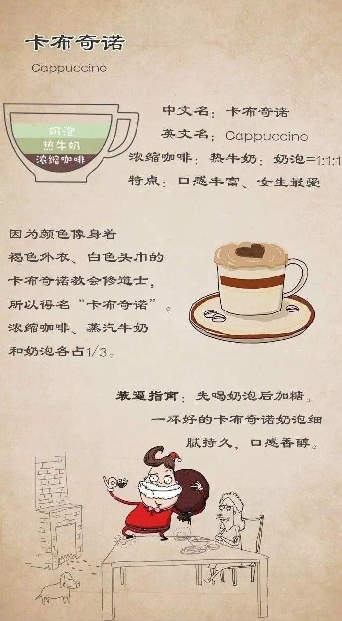 喝了那么多的咖啡,你知道怎么区分不同种类的咖啡吗?