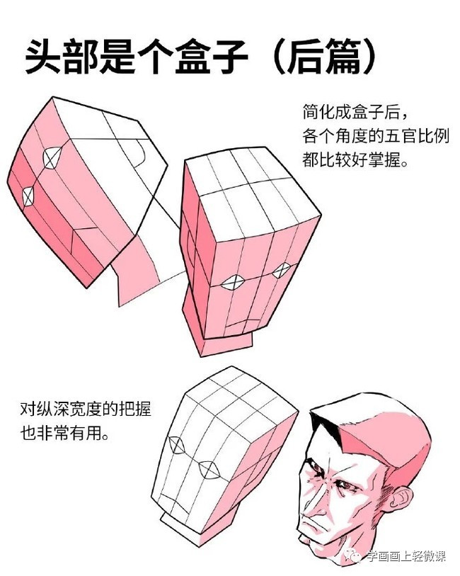 零基础学漫画:最简单的人体练习方法