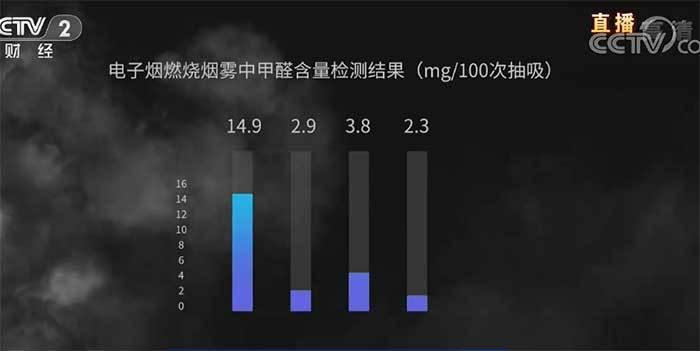 315曝光电子烟 网友心疼起罗永浩:总踩空风口的照片 - 5