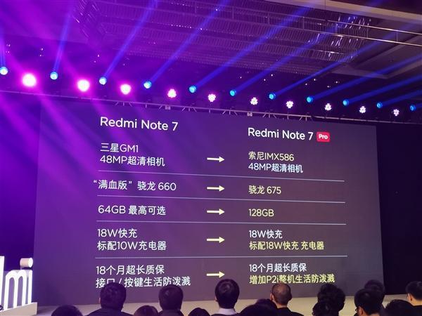 红米Note 7 Pro正式发布 性价比更加突出的照片 - 21
