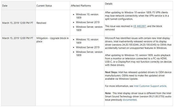 微软仍未解除旧版Intel核显驱动用户的Win10 1809升级屏蔽的照片 - 2