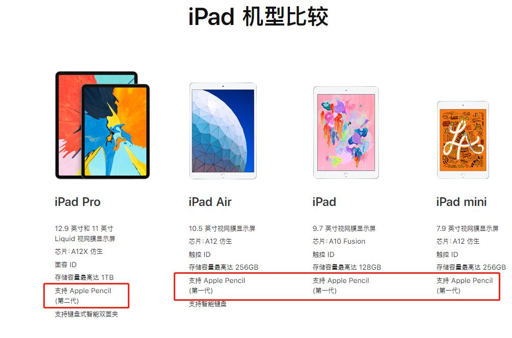 新款iPad要配旧款Apple Pencil 苹果为何要这样做呢?的照片 - 4
