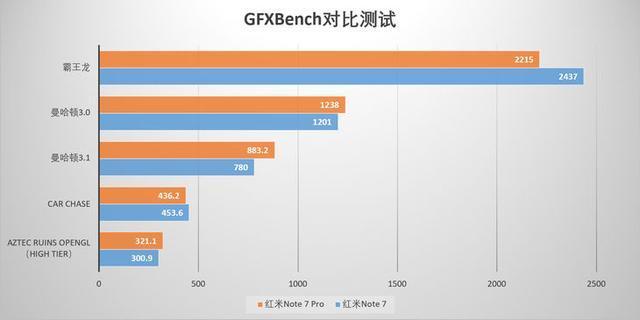 Redmi Note 7 Pro简评:1599元 友商3K+旗舰处理器相机全给你的照片 - 18