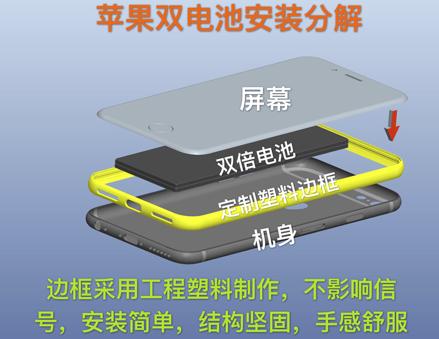 """iPhone 6/6s/7已成""""改装神机"""" 换壳扩容改电池样样行的照片 - 3"""