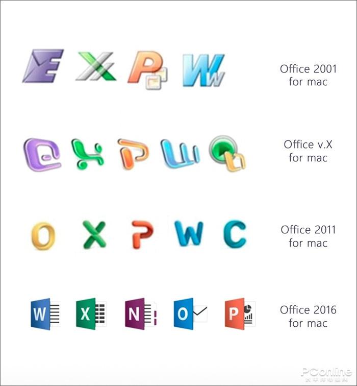 Office换新 – 这Office图标进化史你都见过吗的照片 - 15