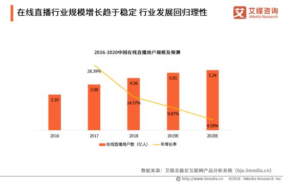 """酷狗直播荣获2019中国新经济创新势力榜""""最具正能量直播平台""""大奖"""