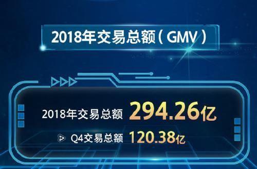 宝尊蝉联2018-2019年度上海电子商务示范企业