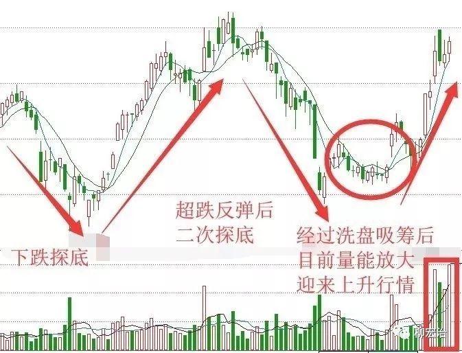 中国芯片第一股64跌至2元