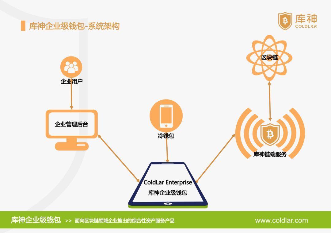 库神CTO叶飞:加密货币交易所被盗不仅是技术上的原因