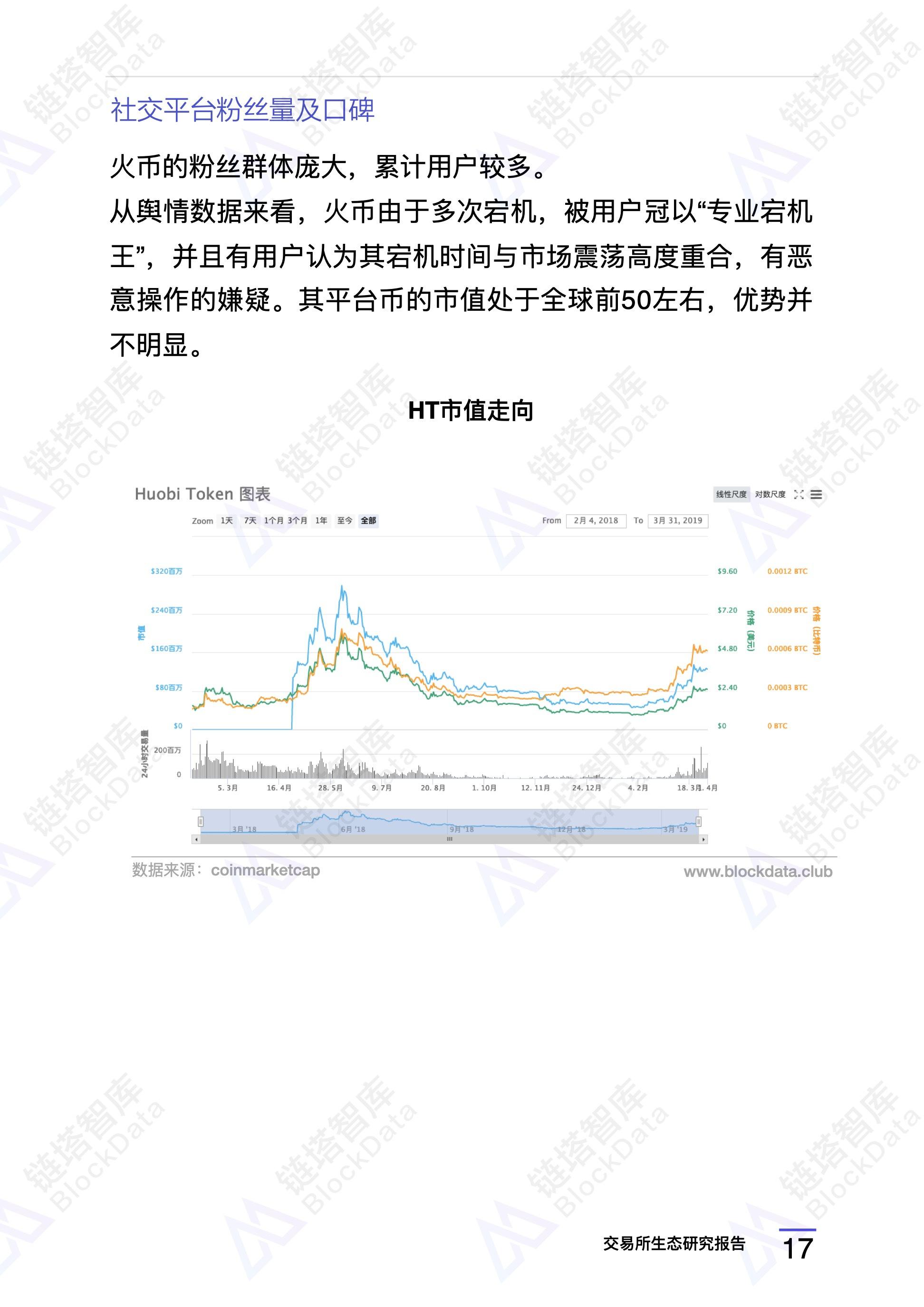 交易所3月生态研究:主流交易所均发力IEO业务