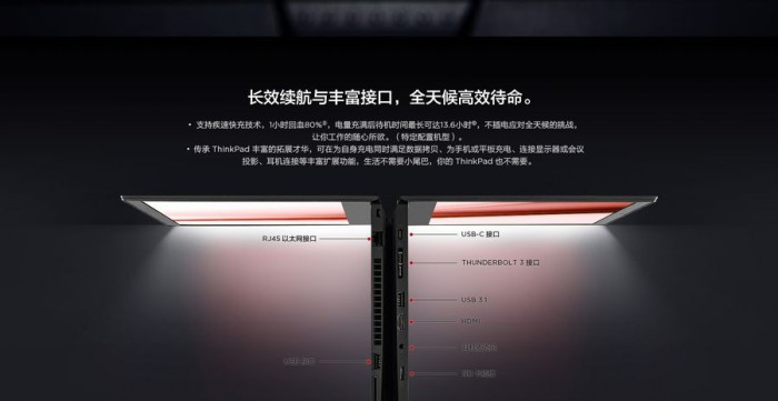 联想ThinkPad T490/T490s/T590今日首销 8999元起的照片 - 9