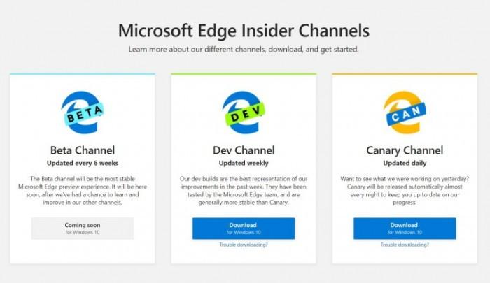 微软Chromium Edge浏览器下载与试玩 新界面抢先看的照片 - 2