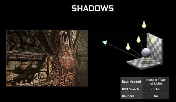GeForce 425.31驱动发布:GTX 10/16系显卡支持光线追踪的照片 - 3