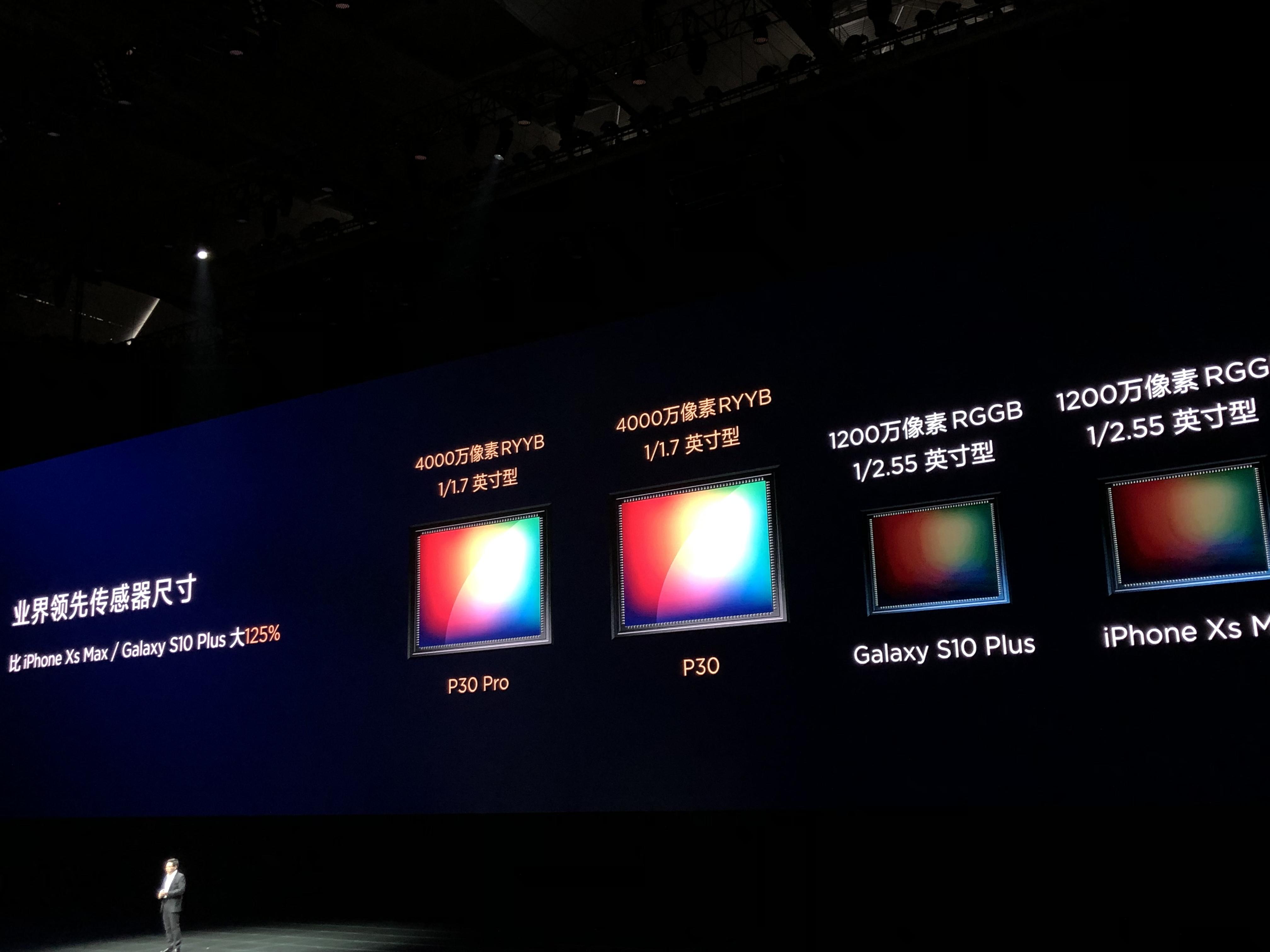 华为P30国行版发布 售价3988元起 比国际版便宜近半的照片 - 7
