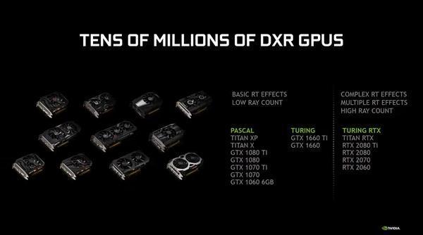 GeForce 425.31驱动发布:GTX 10/16系显卡支持光线追踪