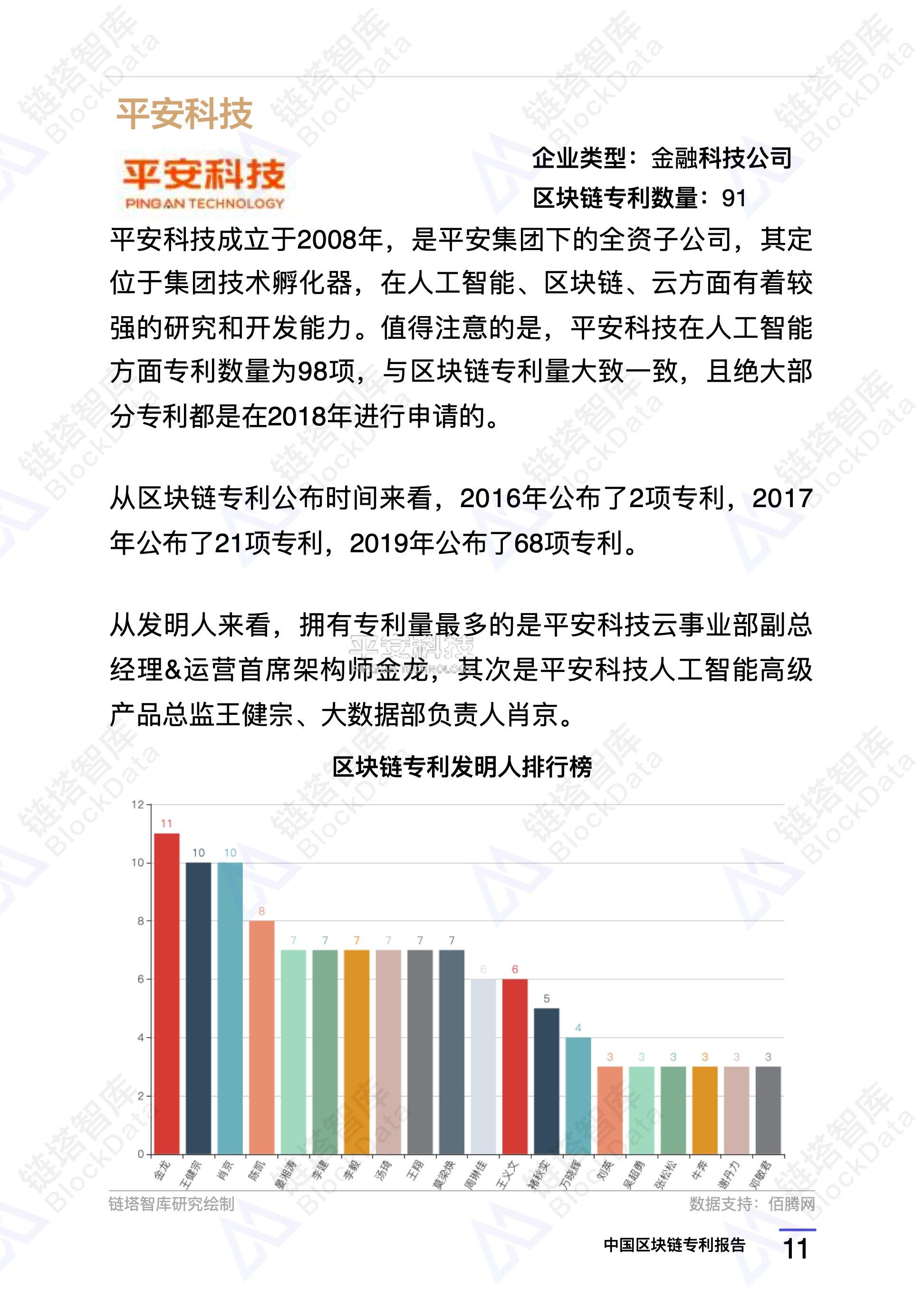 2019 一季度区块链专利报告:阿里稳居第一,平安科技、网心科技强势上榜
