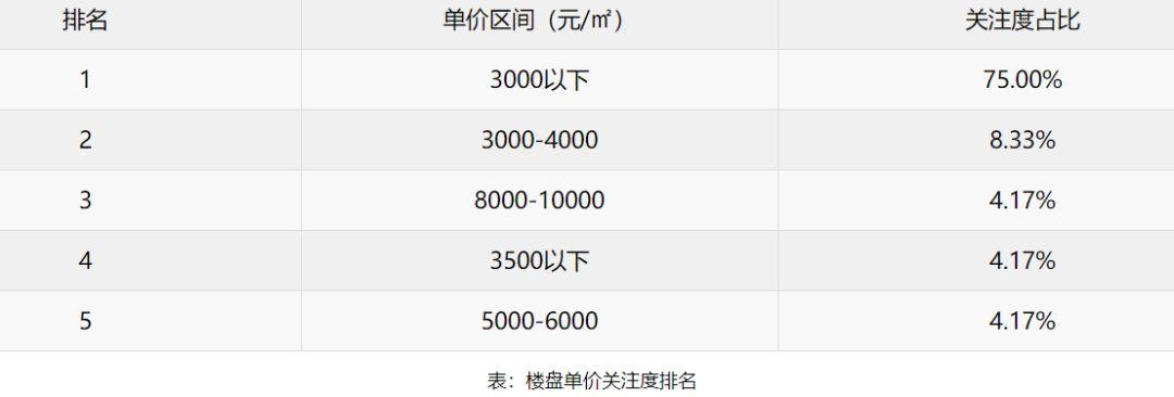 黑龙江有个鹤岗市,一夜之间因房价300元/平的白菜价成了网红(图)