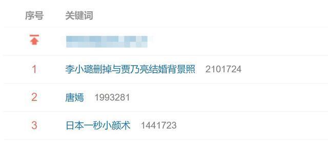 李小璐、贾乃亮同登热搜第一,但这8个细节足证他们已彻底闹掰